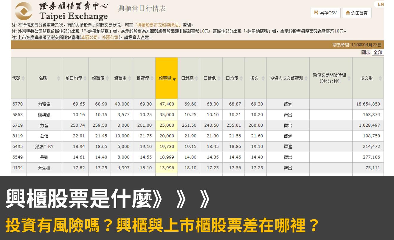 興櫃股票介紹