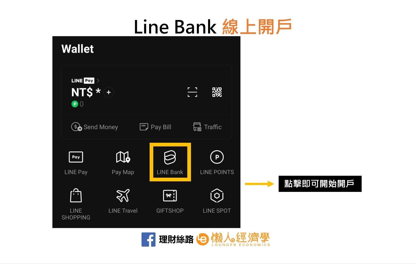 Line Bank 電子錢包
