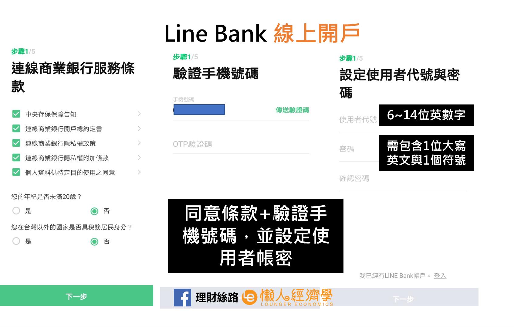 Line Bank同意條款