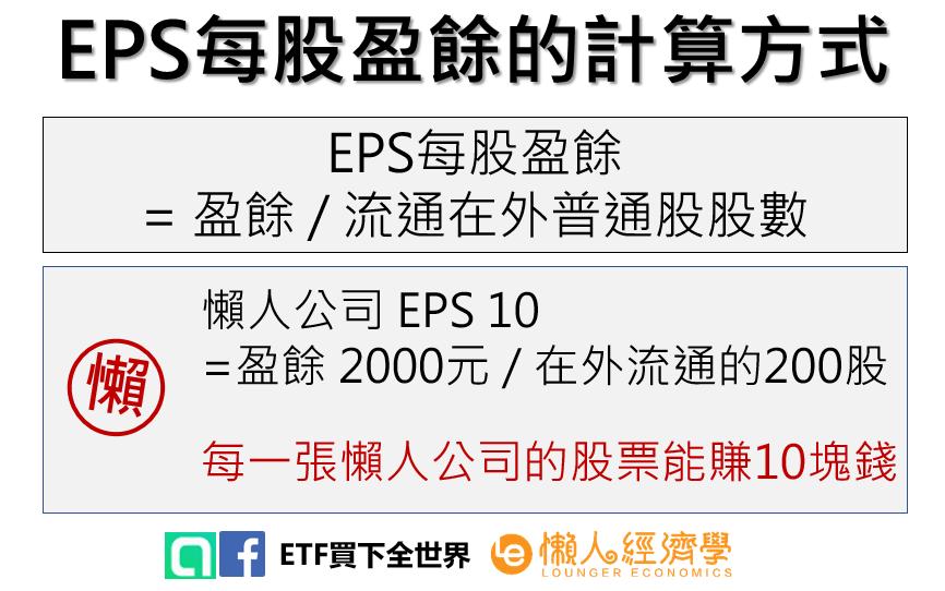 EPS每股盈餘的計算方式