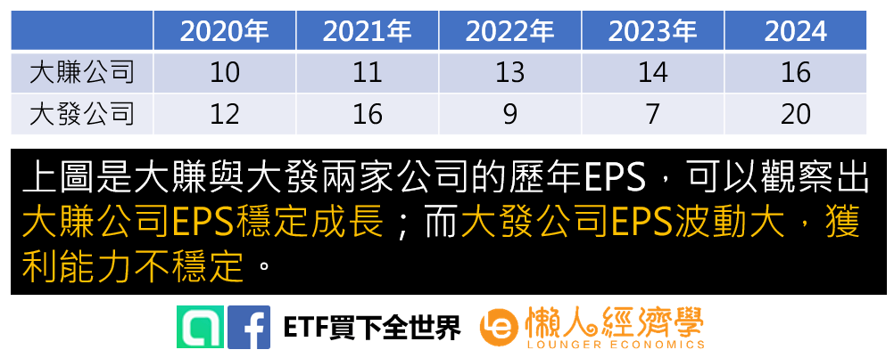 EPS波動