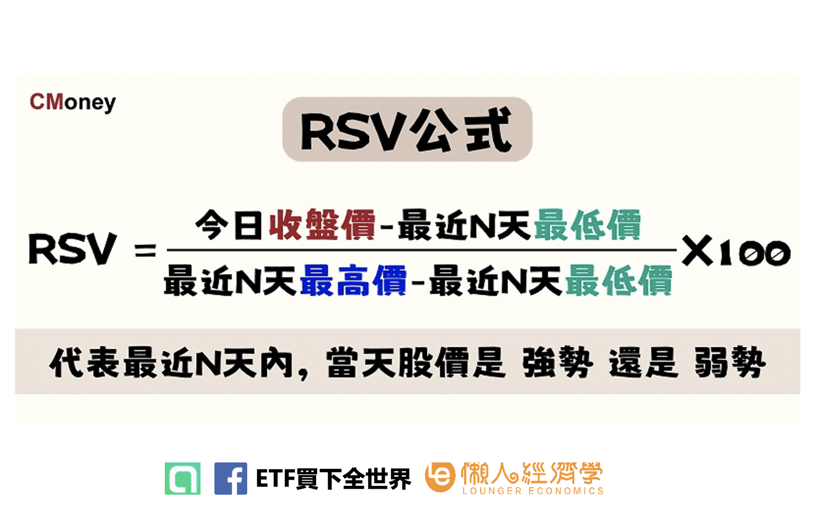 RSV公式計算
