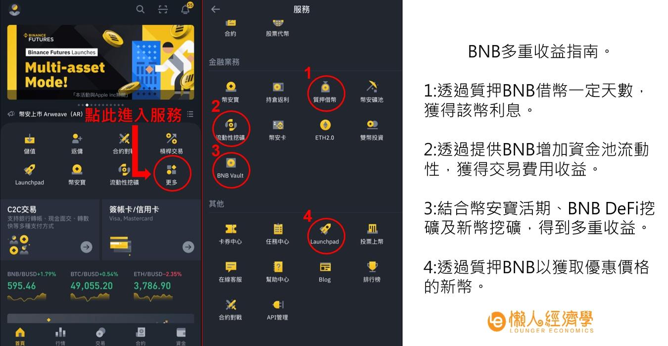 幣安BNB多重收益指南
