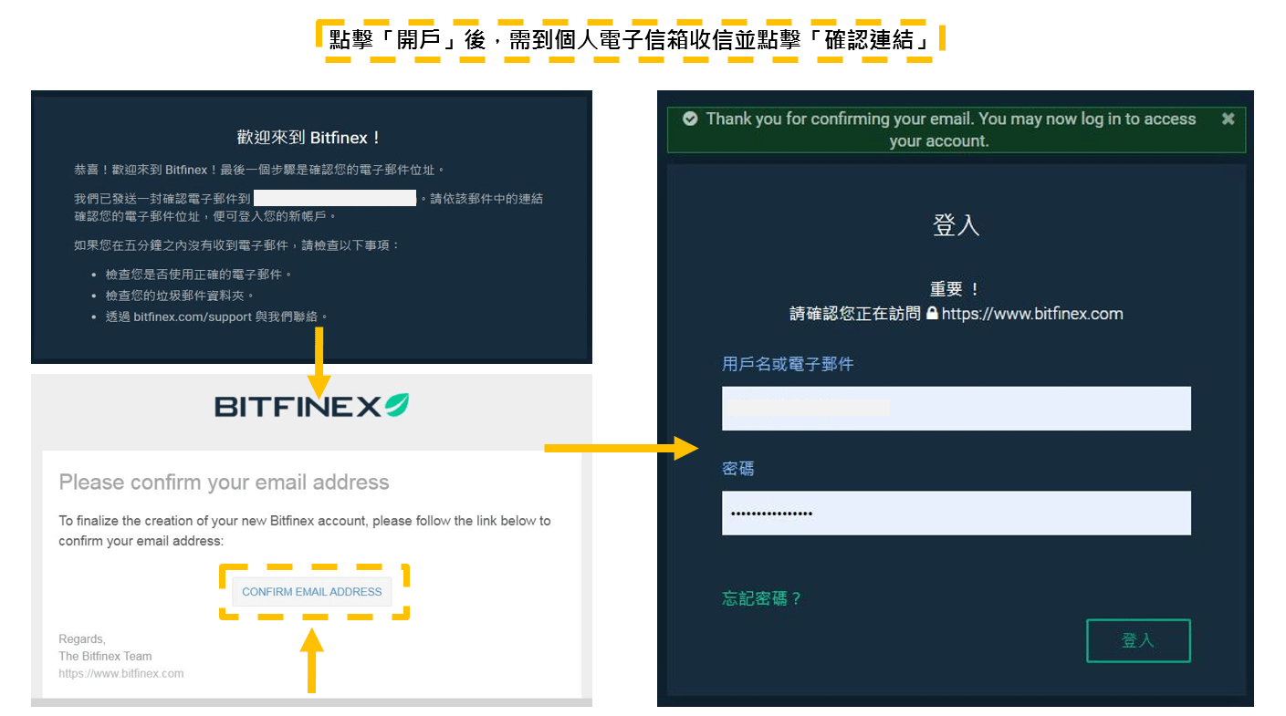 Bitfinex線上開戶3