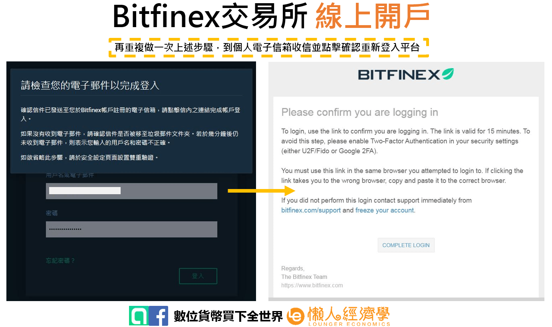 Bitfinex線上開戶4