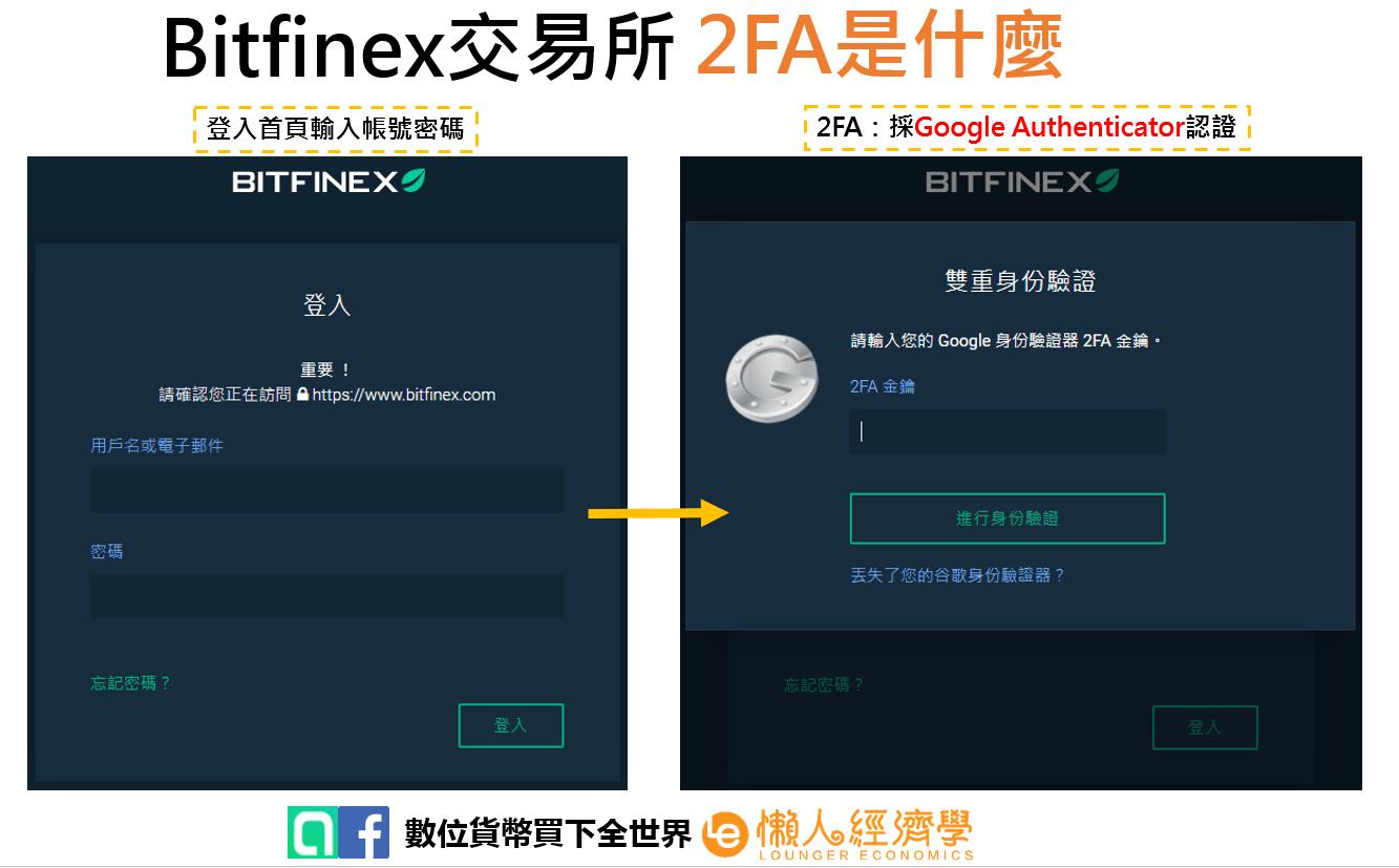 Bitfinex 2FA