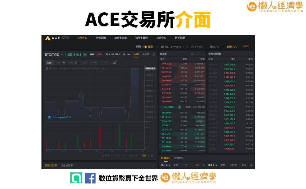 ACE交易所介面
