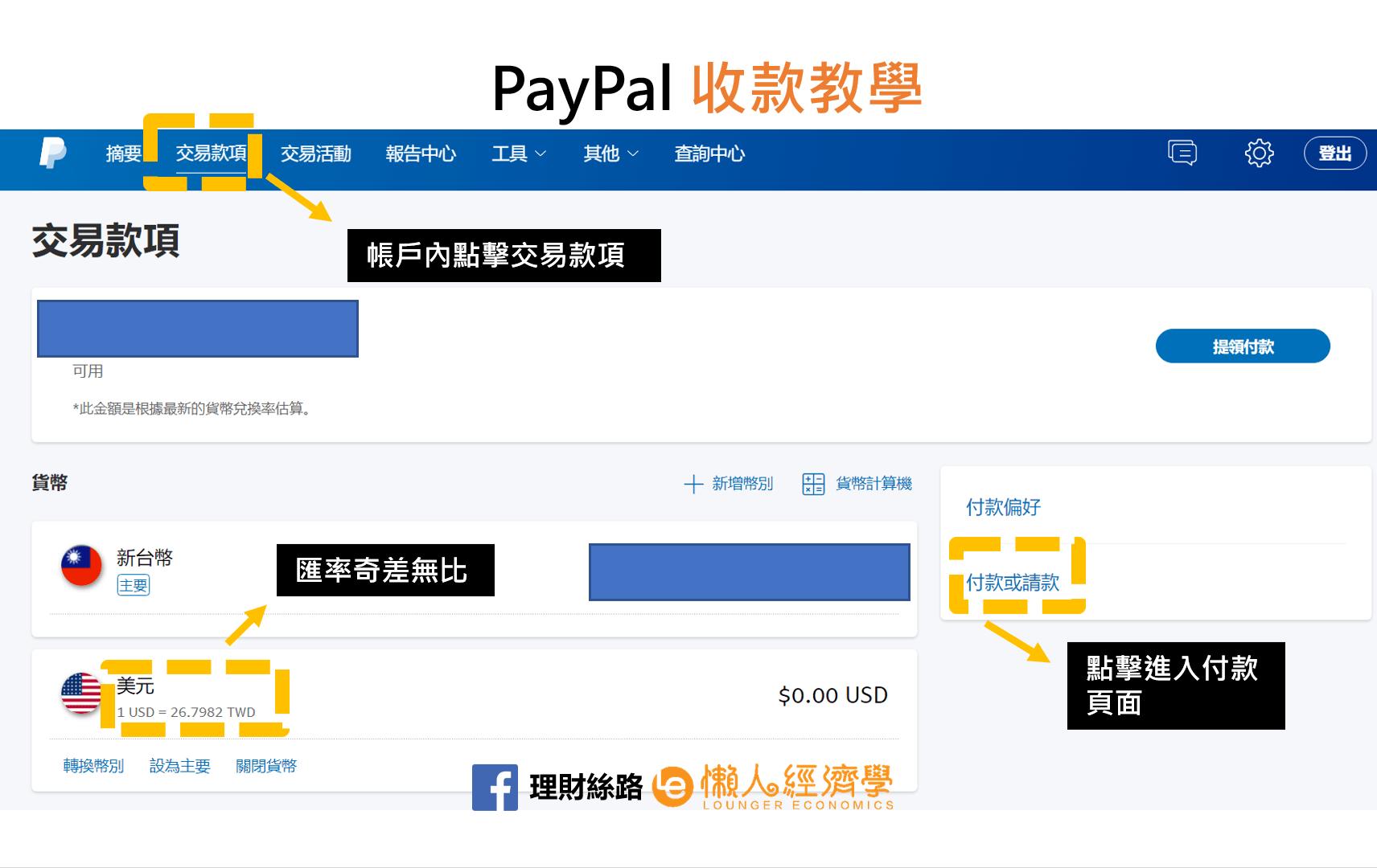 PayPal收款
