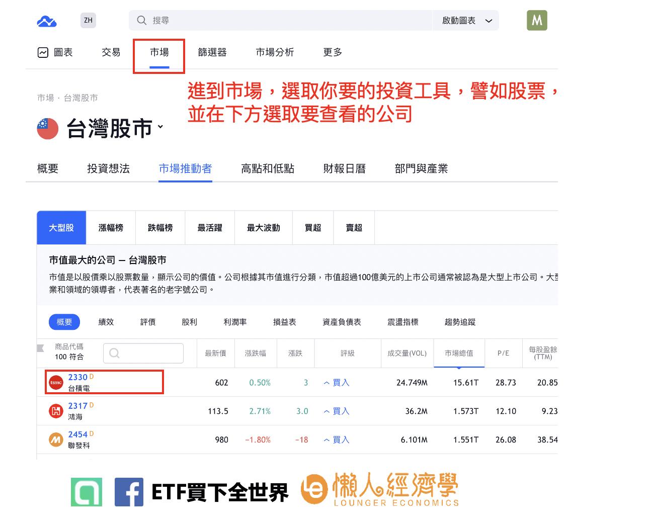 tradingview台灣