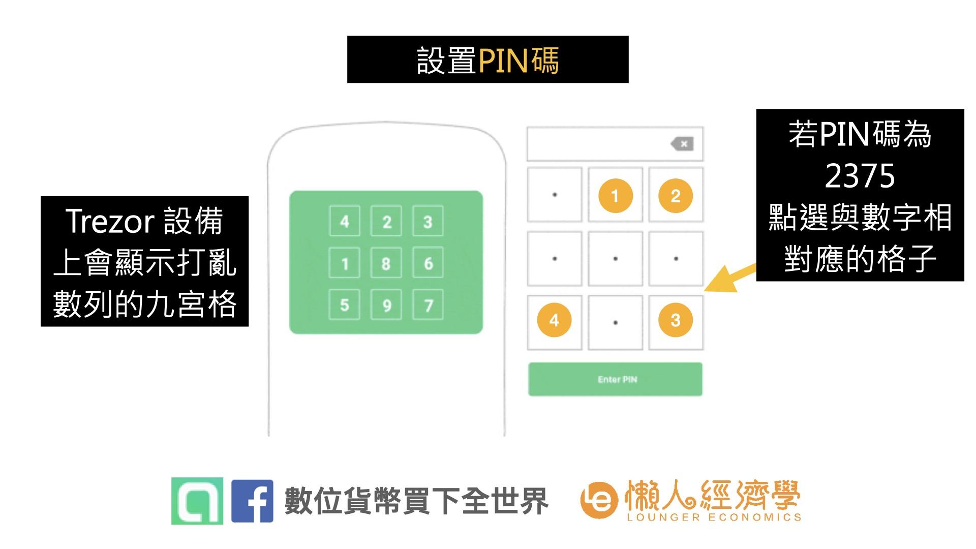 Trezor Wallet 設定教學:設置PIN碼