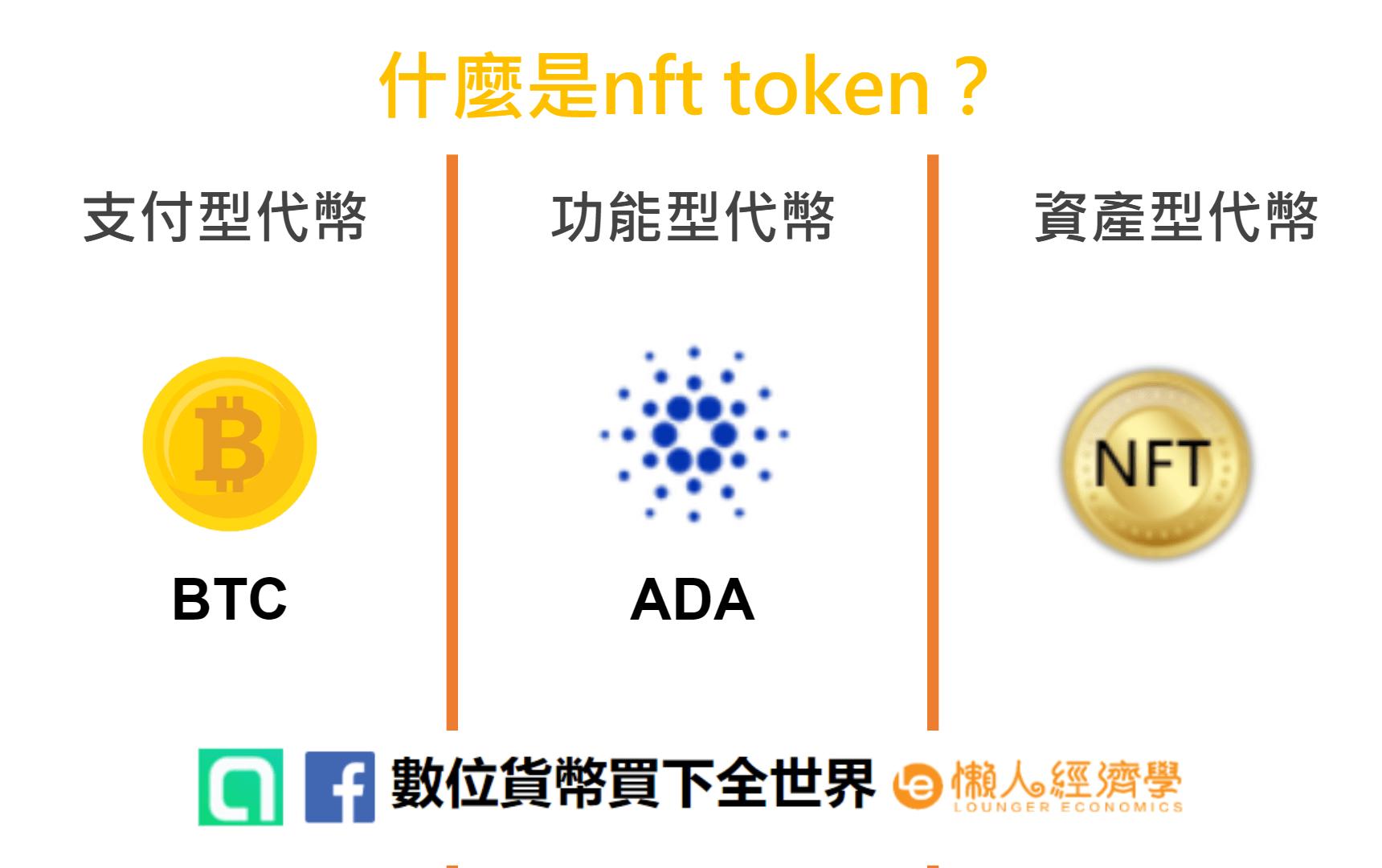 什麼是nft token?本文將介紹三種token形式:支付型代幣、功能型代幣、資產型代幣