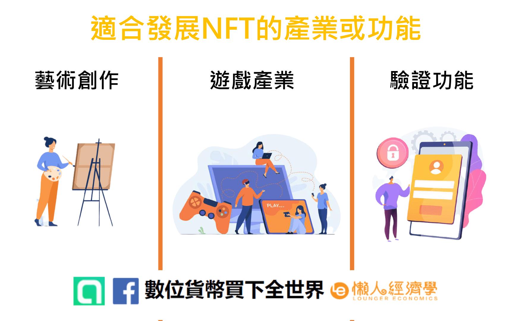 NFT非同質化代幣在現實世界中適合發展的產業或功能,這裡列舉三種為藝術創作、遊戲產業、驗證功能等