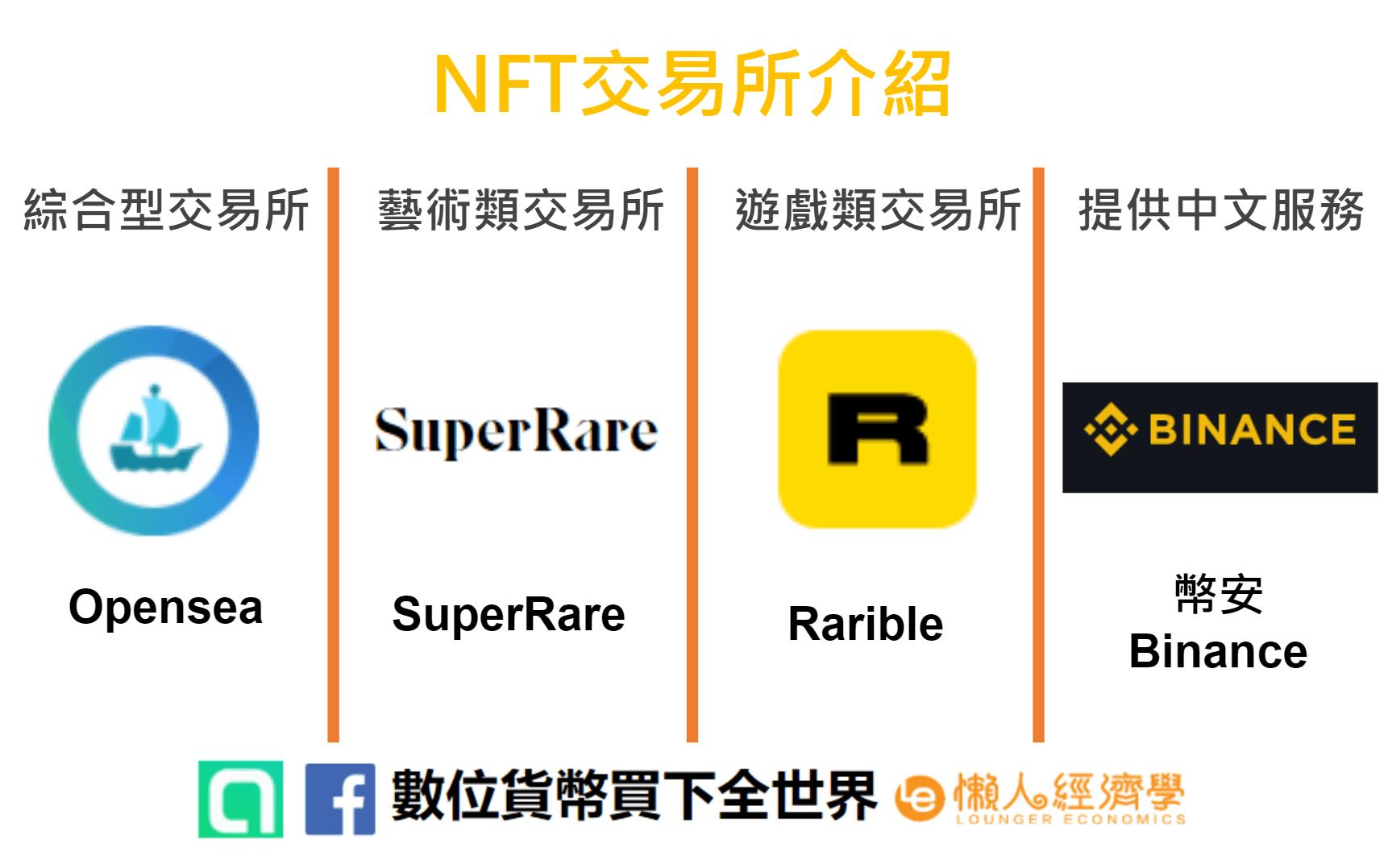NFT交易所介紹:綜合型交易所Opensea、藝術類SuperRare、遊戲類Rarible、提供中文服務的交易所幣安Binance