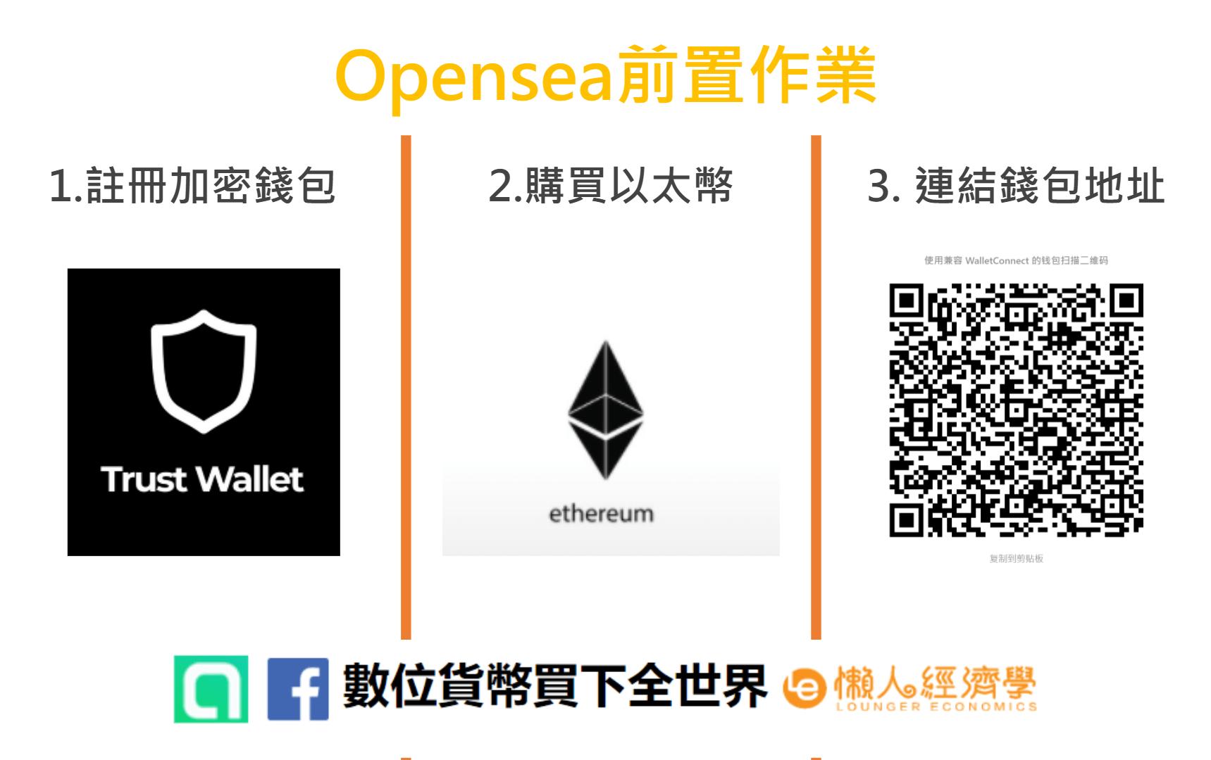 NFT購買教學,以Opensea為範例,在正式進入購買教學前,必須先完成三個前置作業,首先,先註冊加密錢包,購買以太幣,最後,連結錢包地址至Opensea