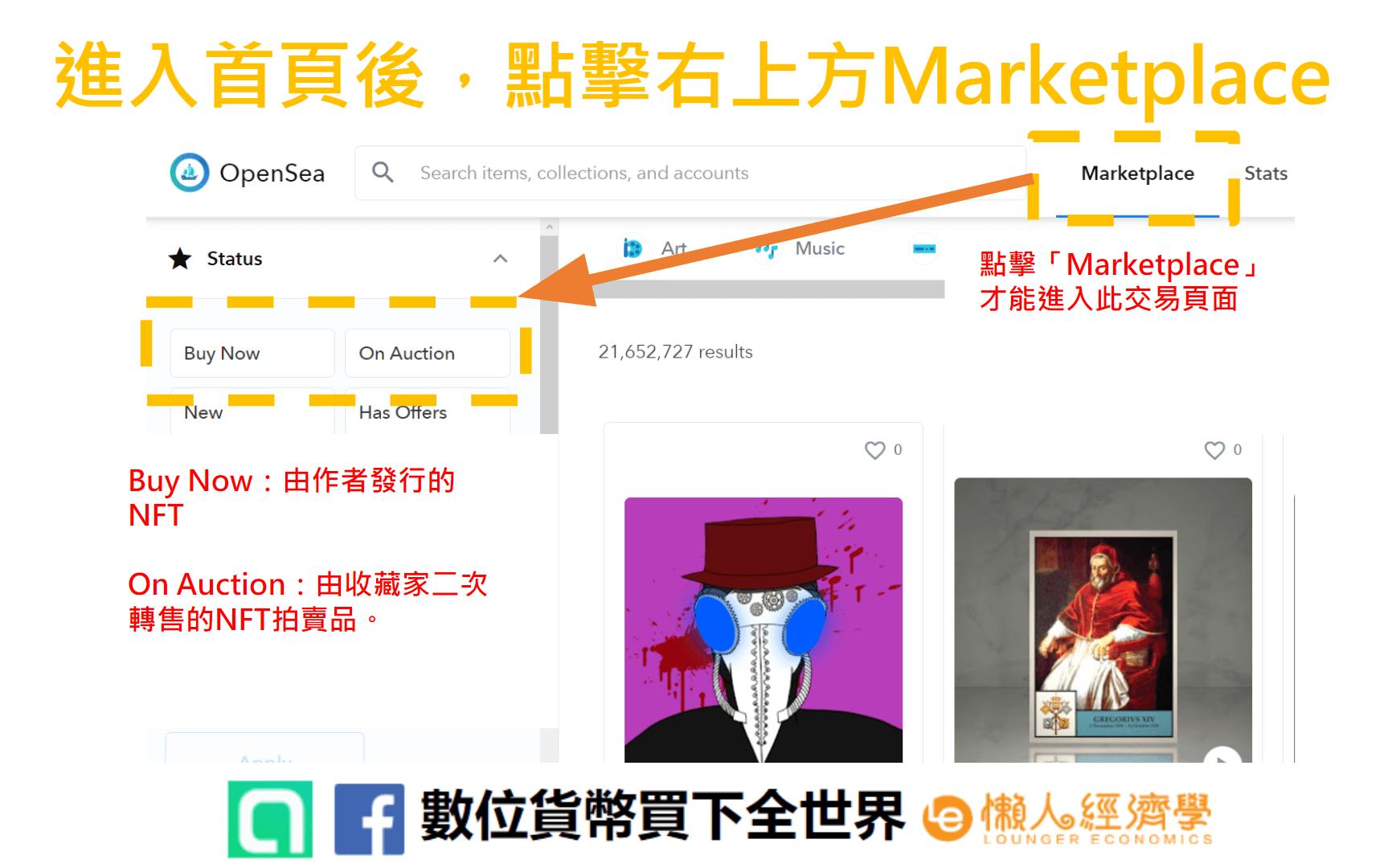 NFT購買教學,以Opensea為範例,進入首頁後,點擊右上方Marketplace,即可選購NFT