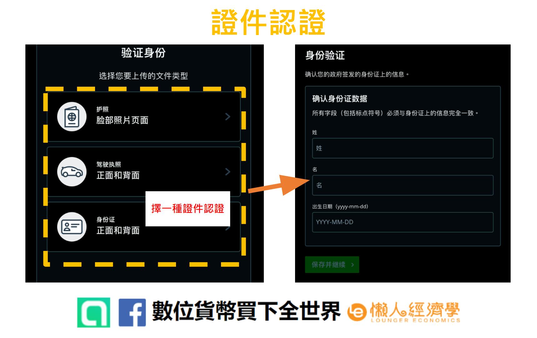 BitMEX教學之身份認證:證件認證