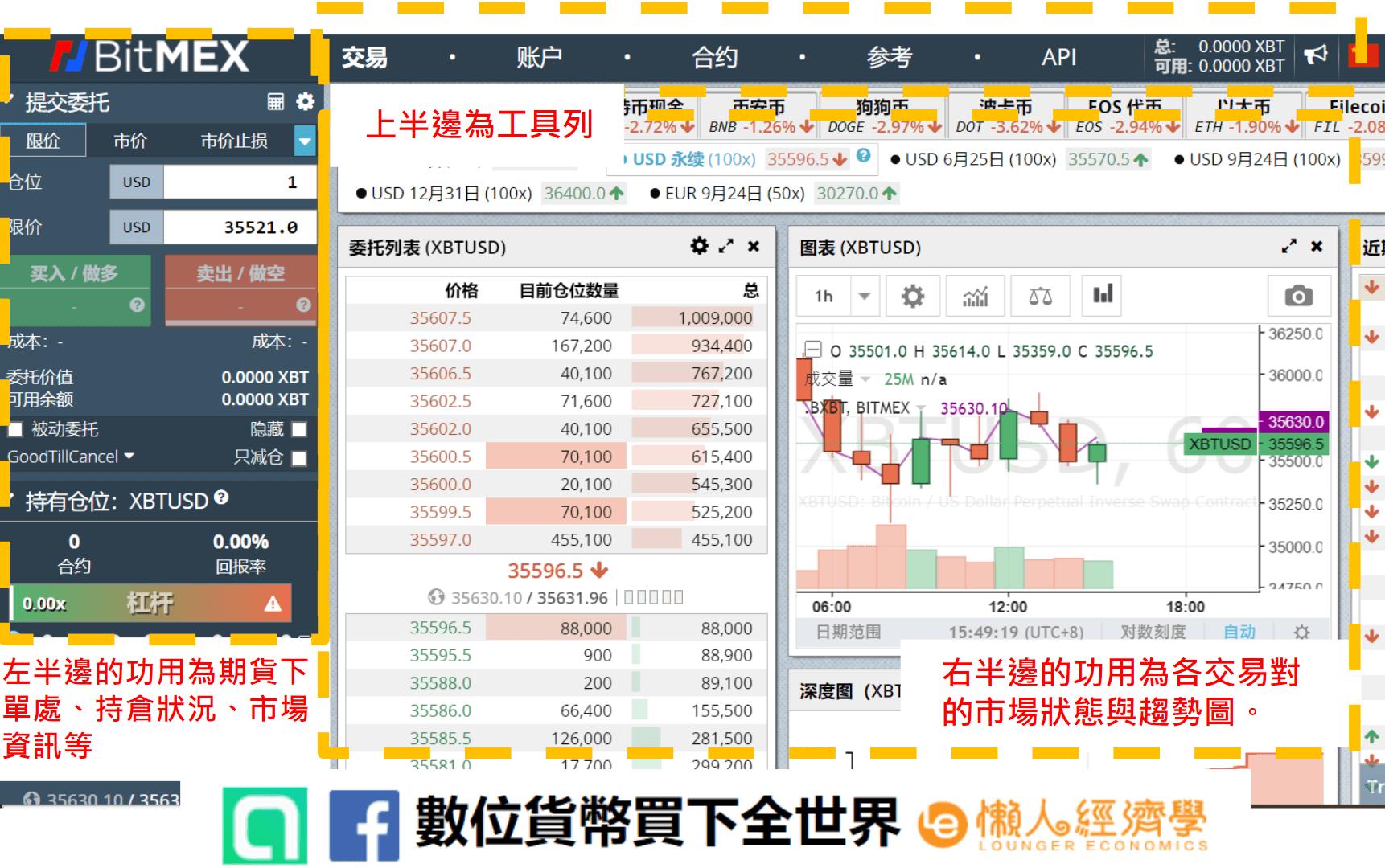 BitMEX交易所平台介面