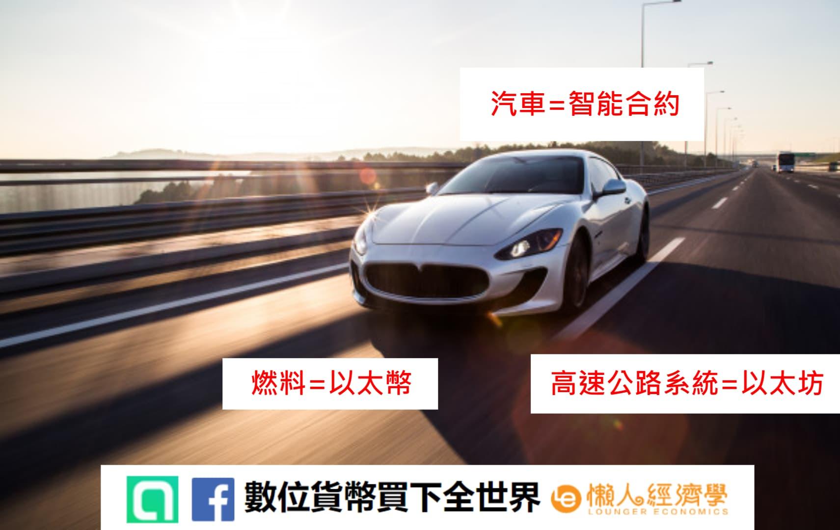 將以太坊、智能合約、以太幣比喻作高速公路系統、汽車和燃料