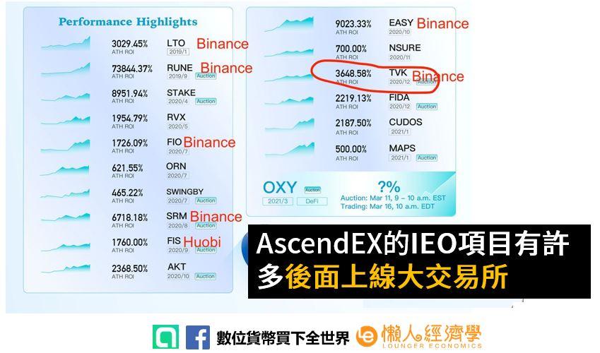 AscendEX-IEO-2