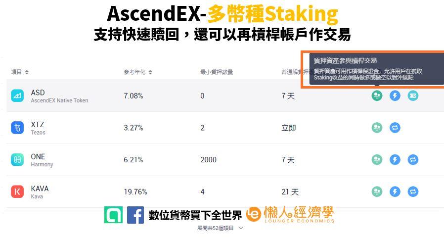 AscendEX-staking