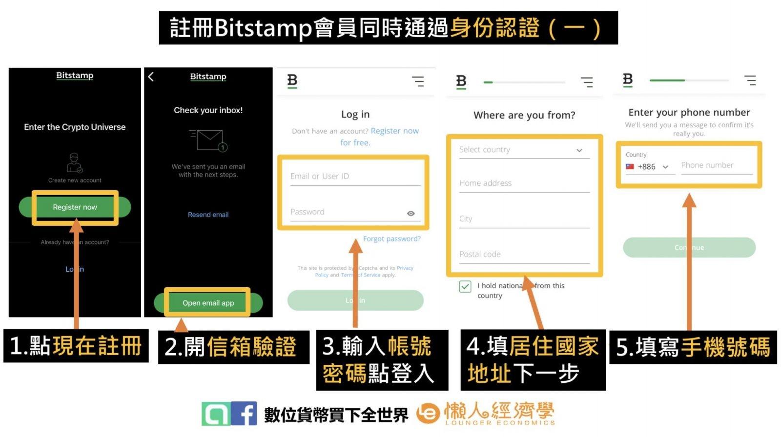 Bitstamp交易所註冊同時進行身份認證流程(一)
