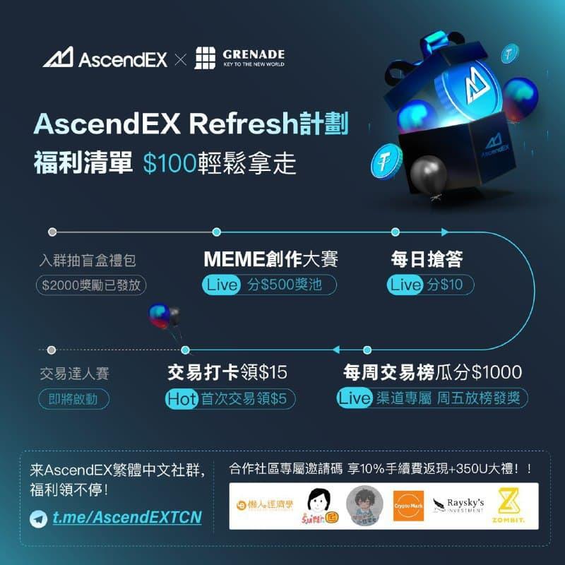 【限時活動】Ascendex開戶優惠:300U合約贈金、盲盒抽取、交易打卡送15U!