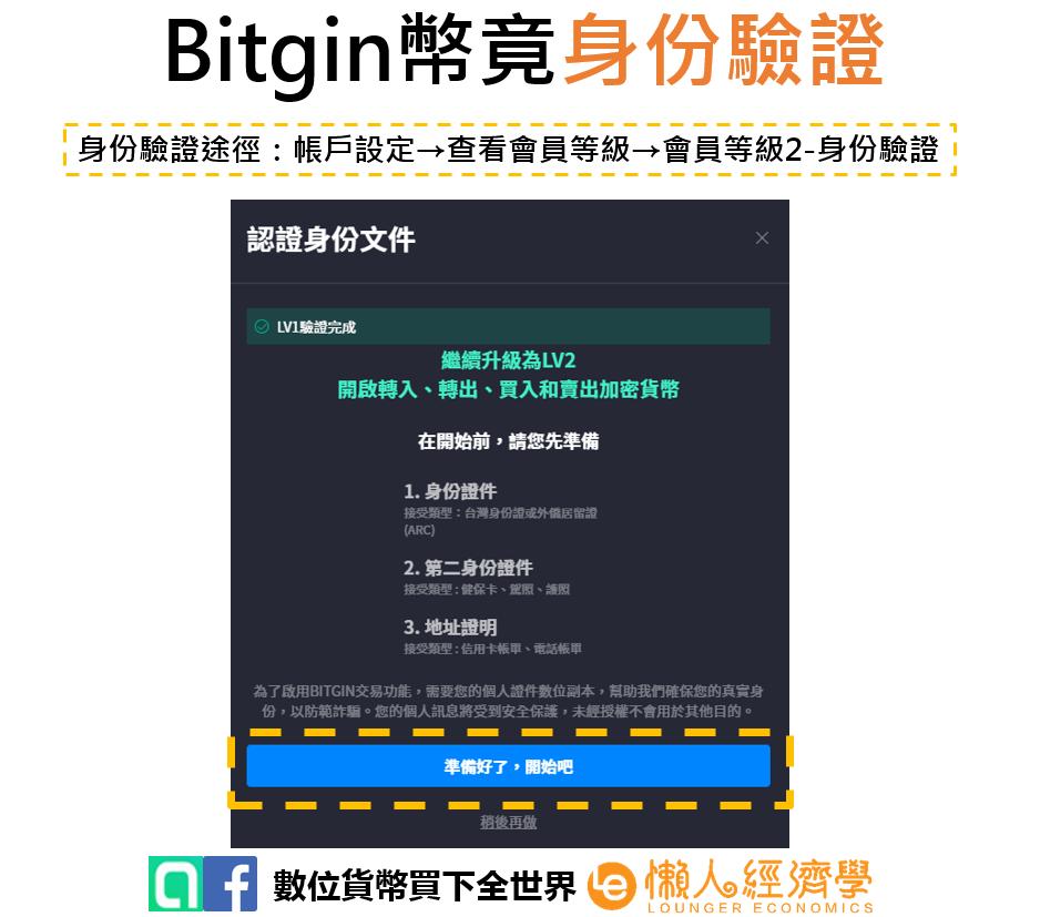 Bitgin 身份認證