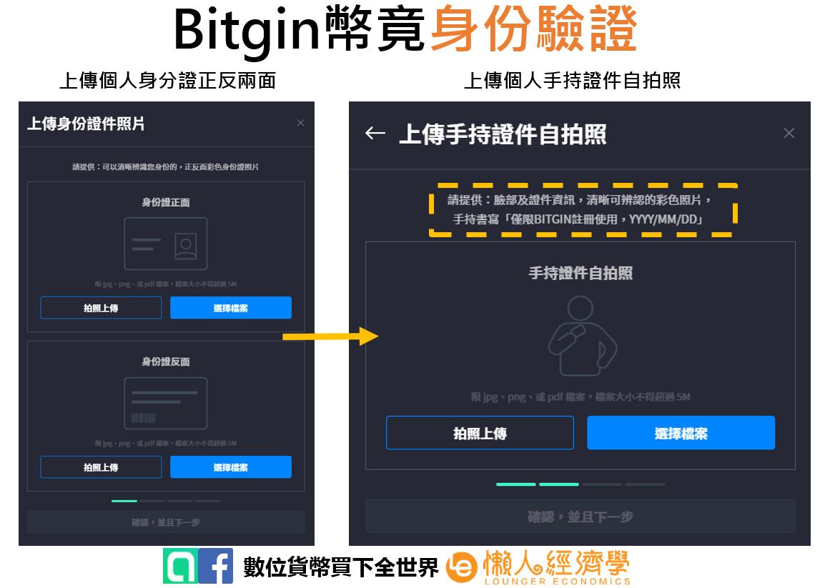 Bitgin 身份認證 2