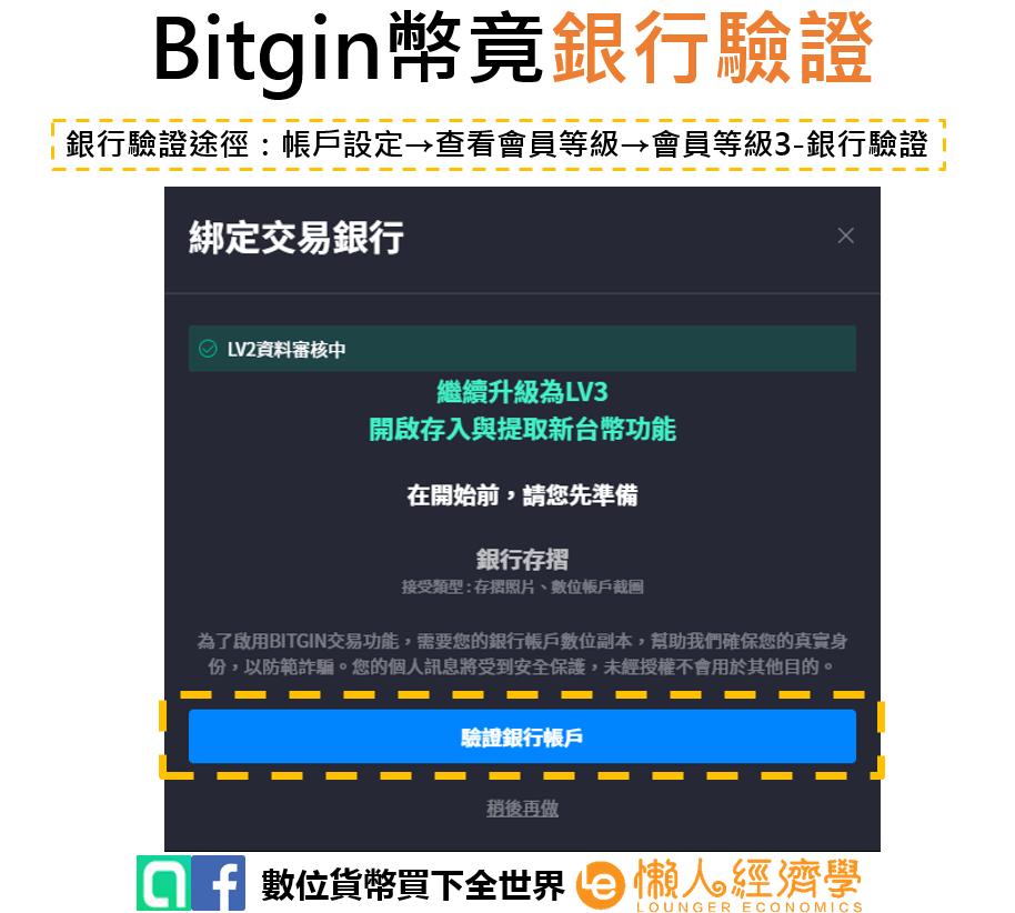 Bitgin銀行認證
