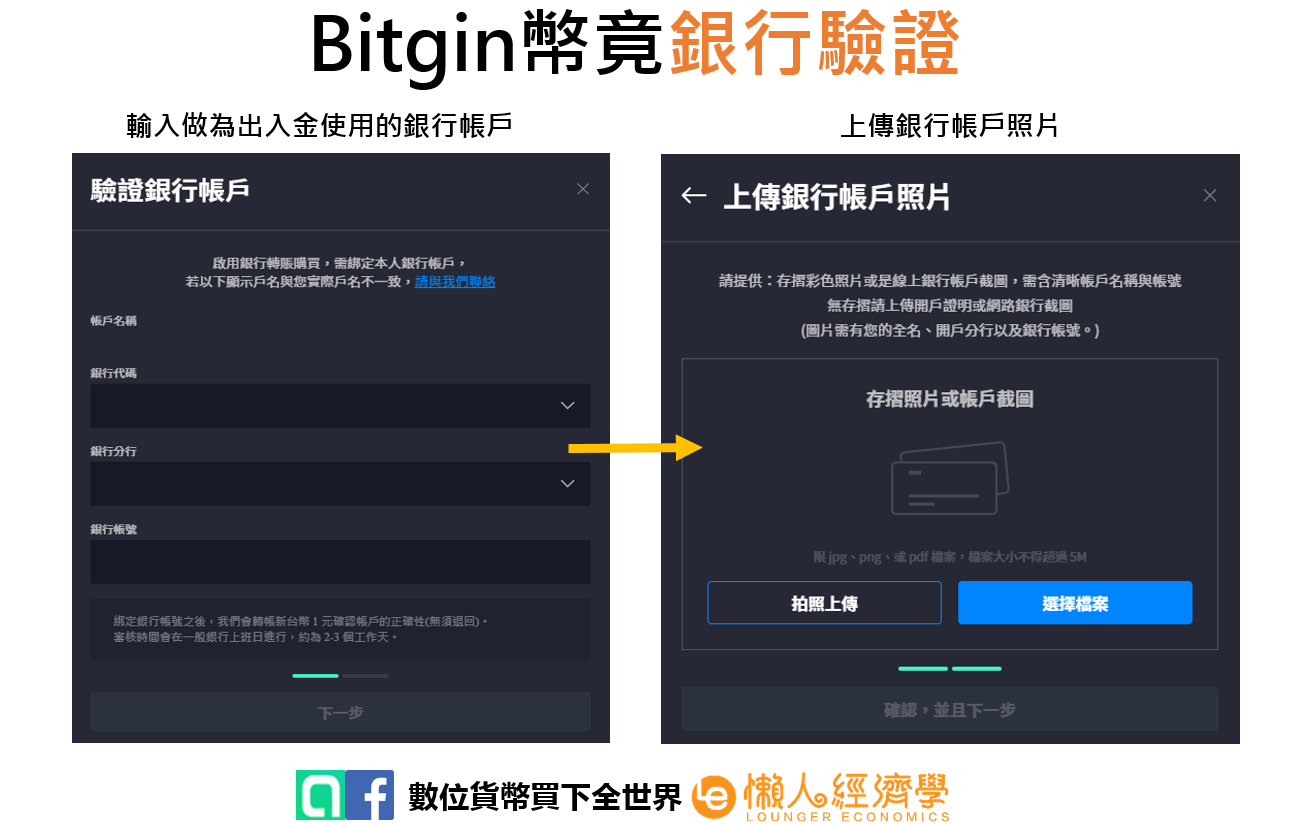 Bitgin銀行認證 2