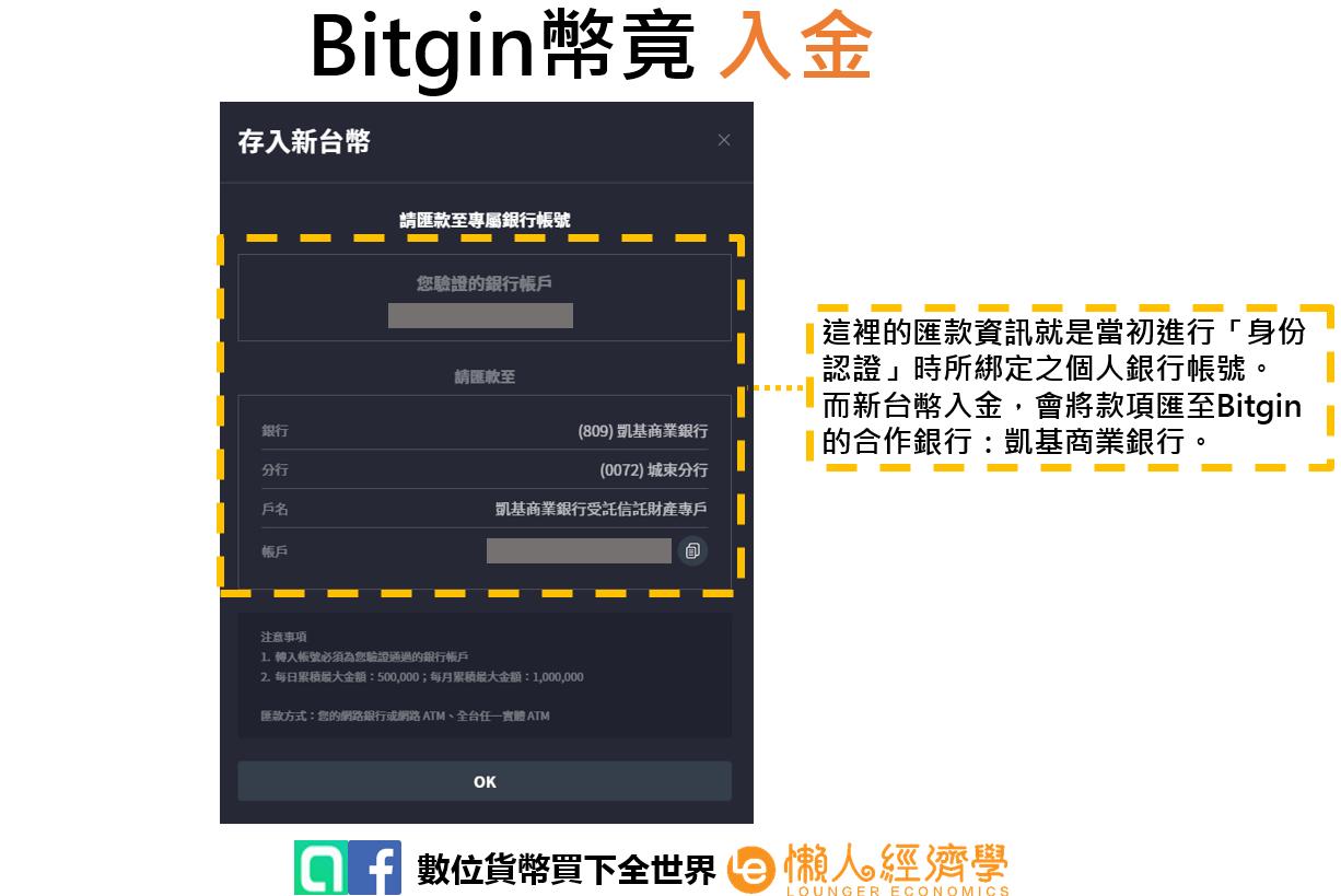 Bitgin入金3