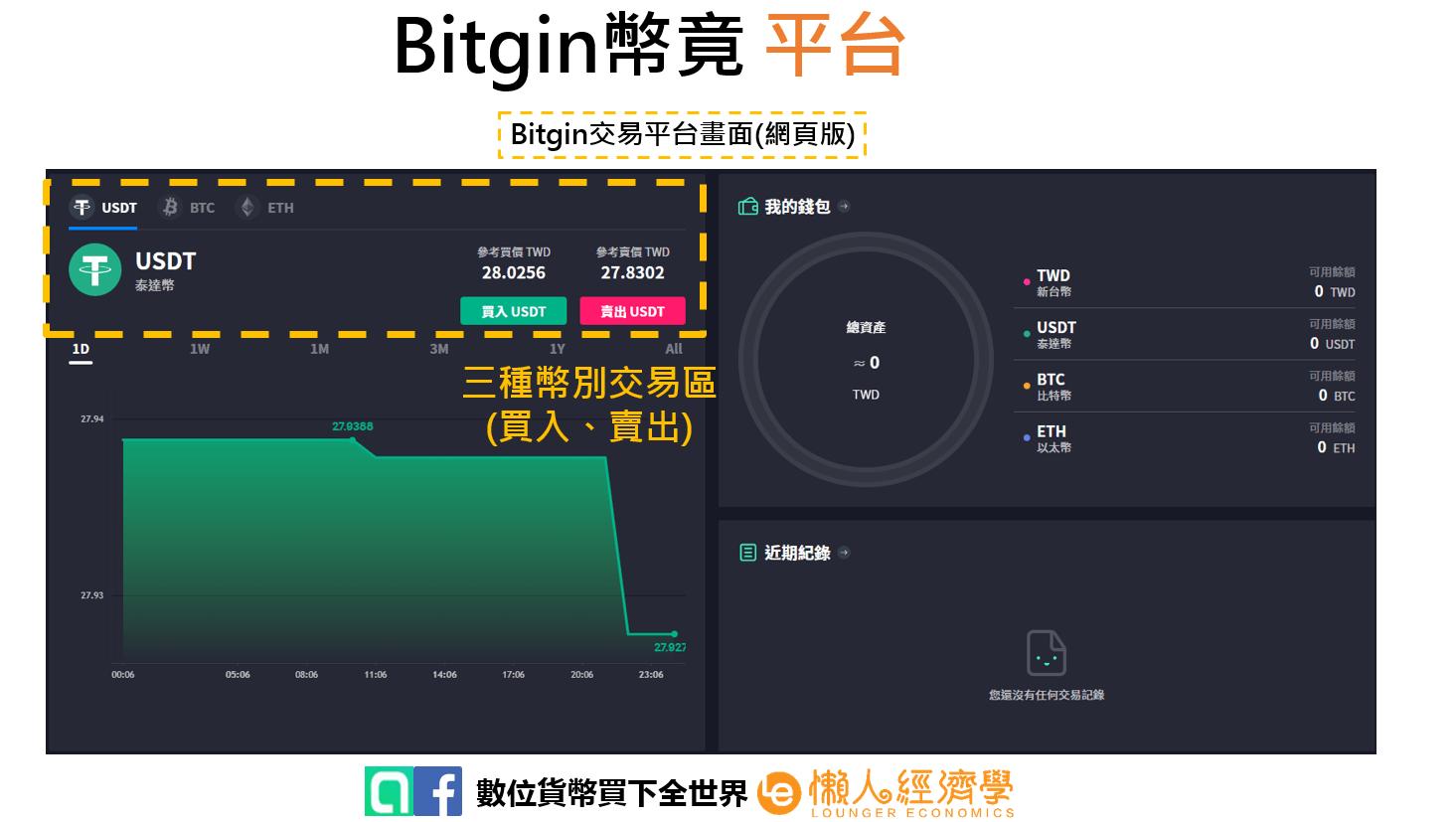 Bitgin平台