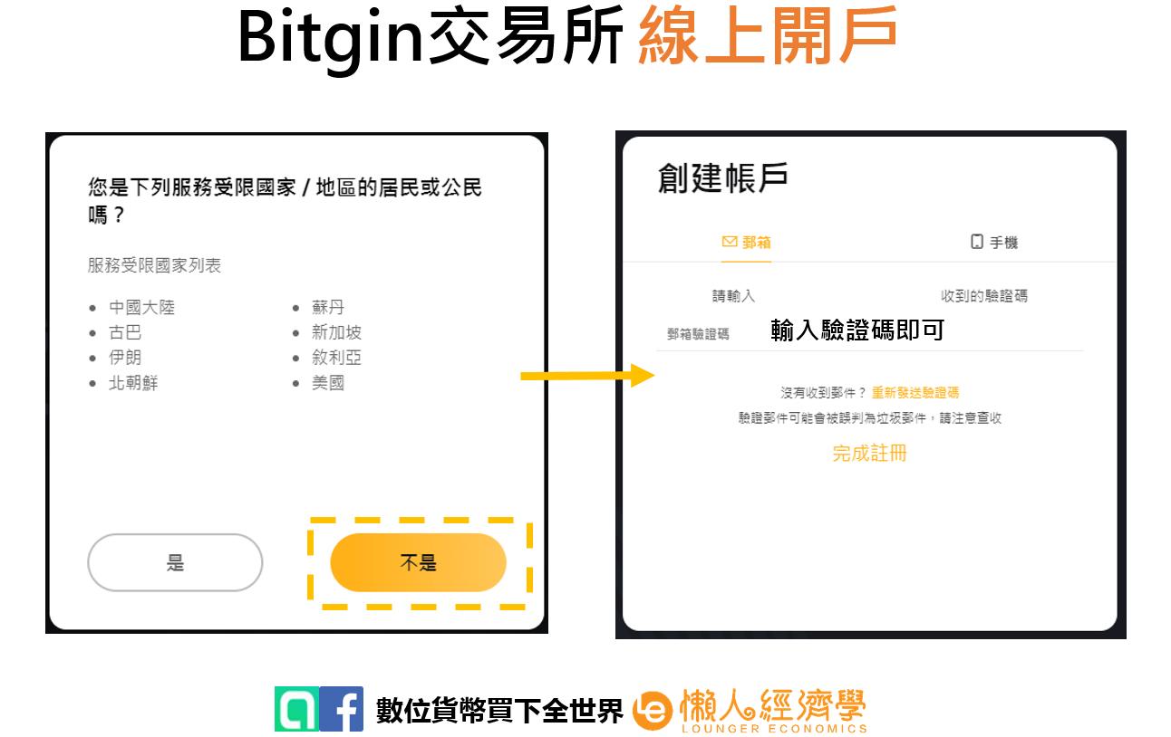 Bybit線上開戶2