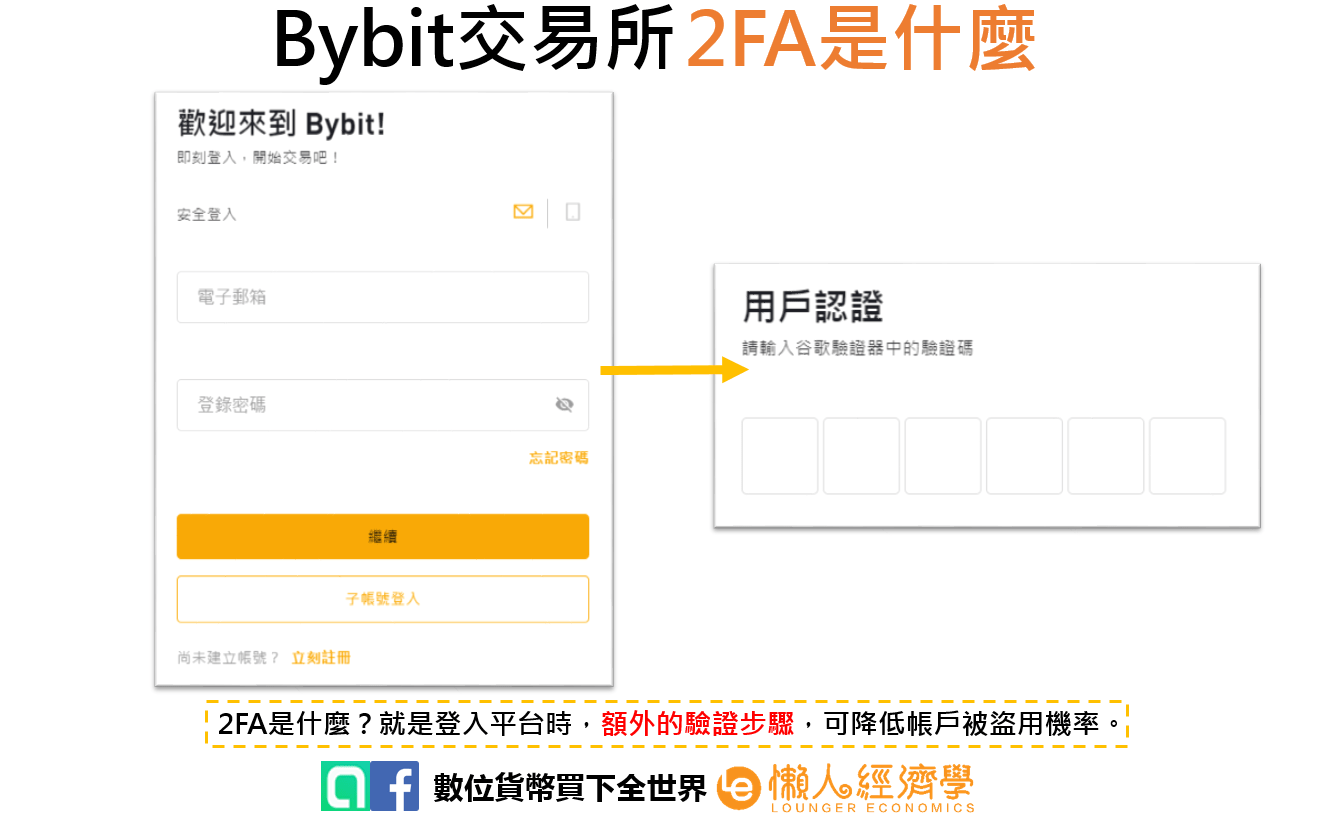 Bybit 2FA