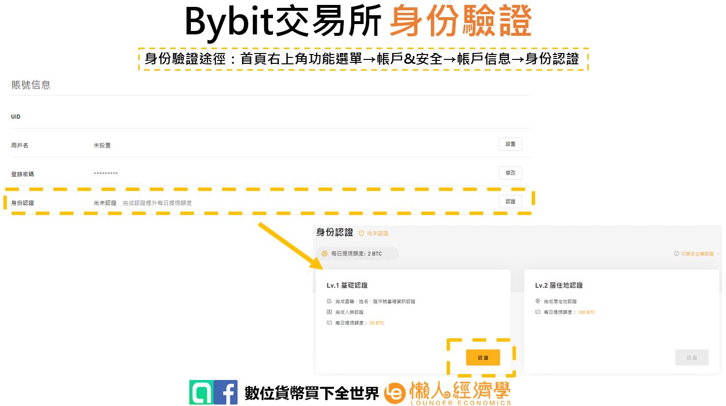 Bybit身份認證