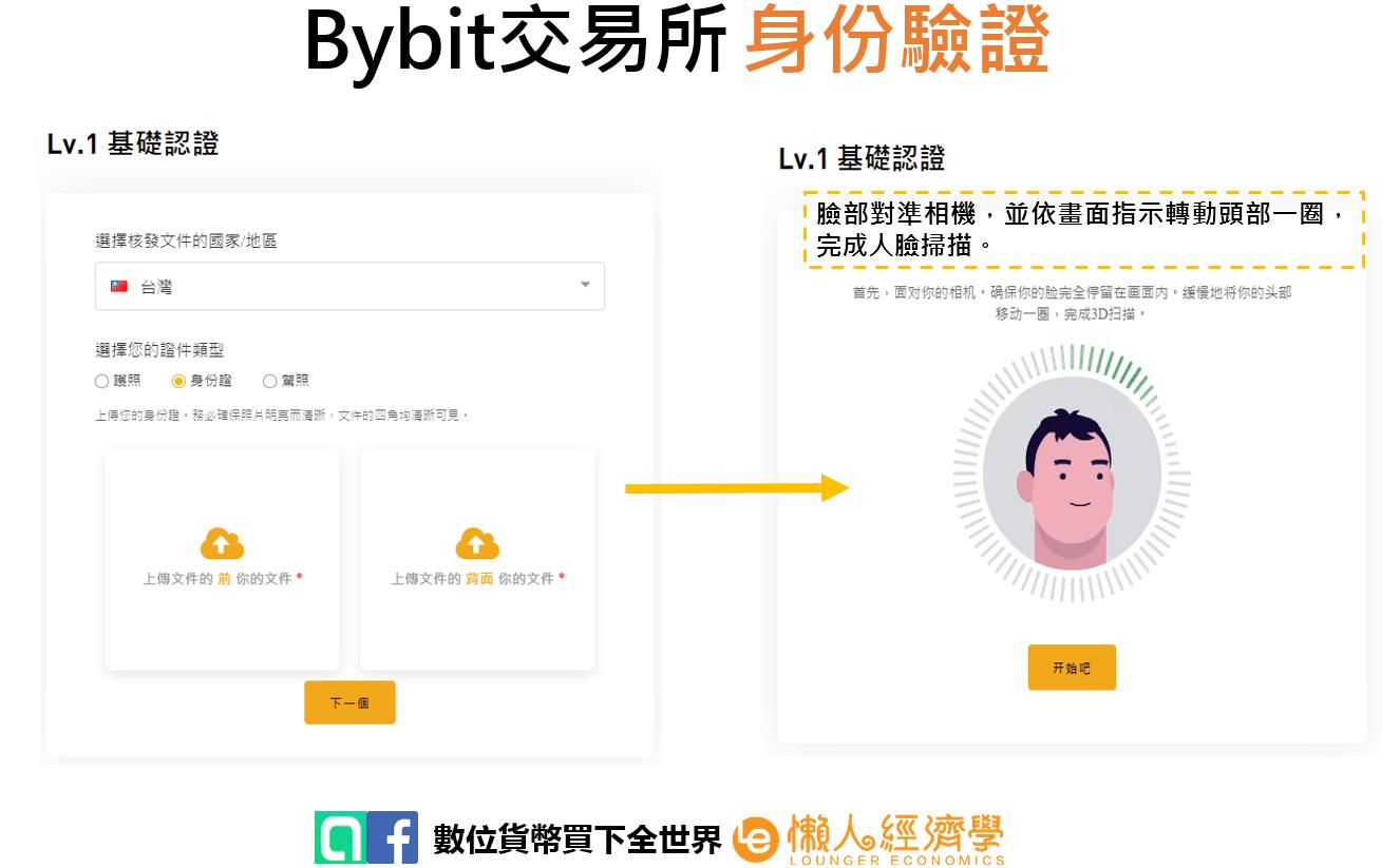 Bybit身份認證2