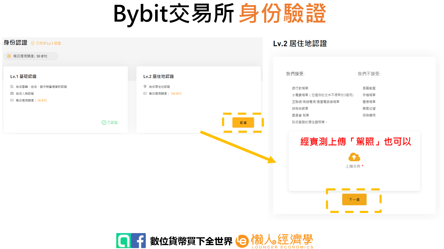Bybit身份認證3