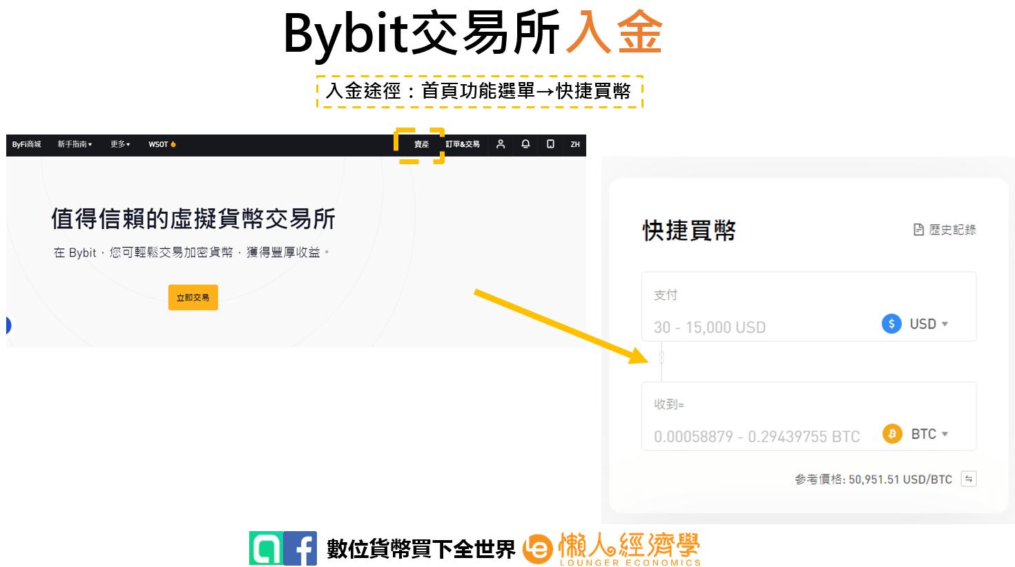 Bybit入金3