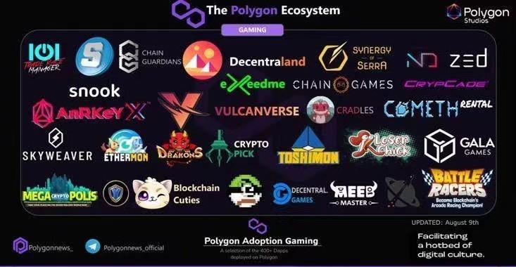 Polygon是什麼