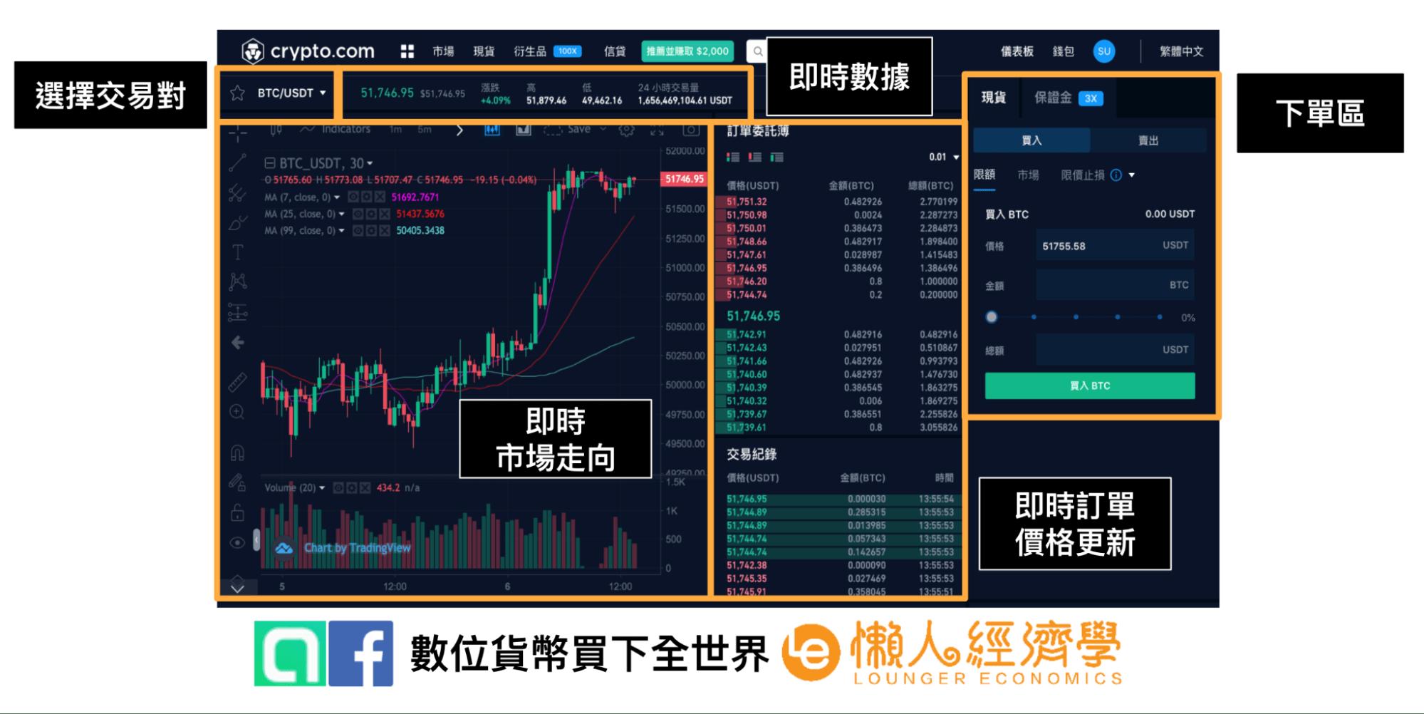 Crypto.com交易所頁面操作介紹2