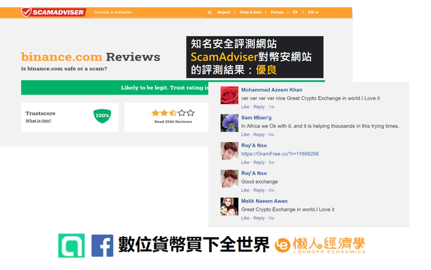 ScamAdviser網站對幣安評價