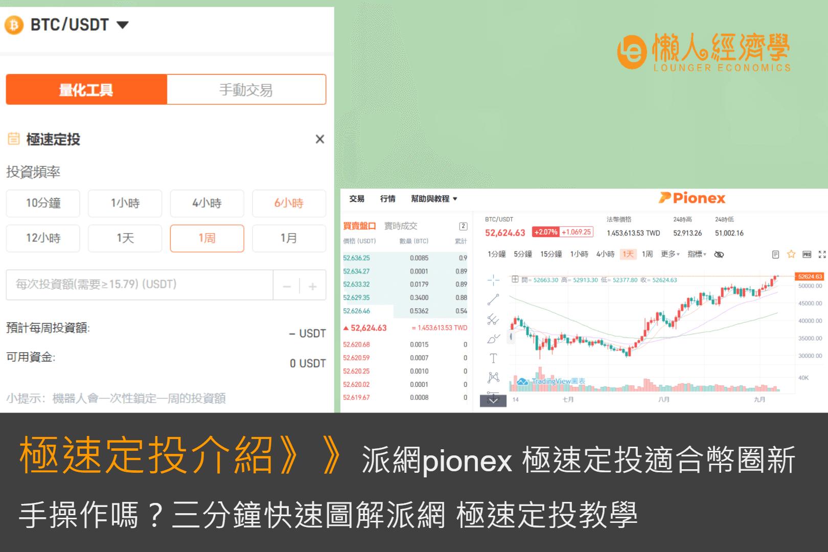 派網pionex 極速定投